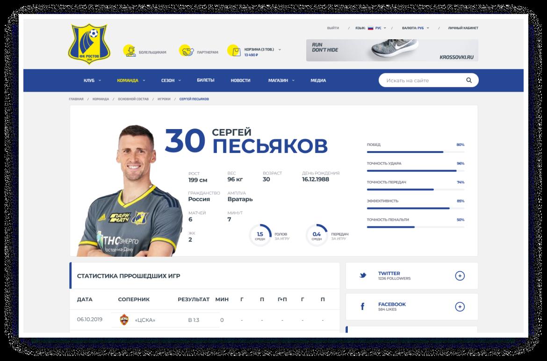 FC Rostov – 9