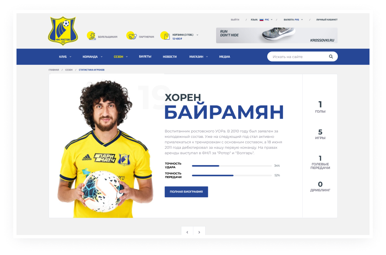 FC Rostov – 14